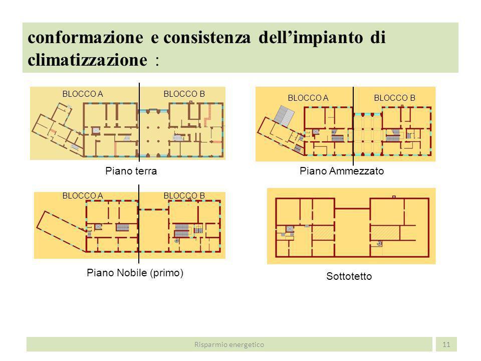 conformazione e consistenza dellimpianto di climatizzazione : 11 Piano terraPiano Ammezzato Piano Nobile (primo) Sottotetto BLOCCO BBLOCCO A BLOCCO BB
