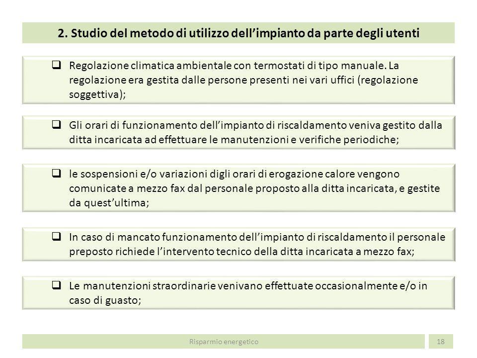 2. Studio del metodo di utilizzo dellimpianto da parte degli utenti 18Risparmio energetico Regolazione climatica ambientale con termostati di tipo man