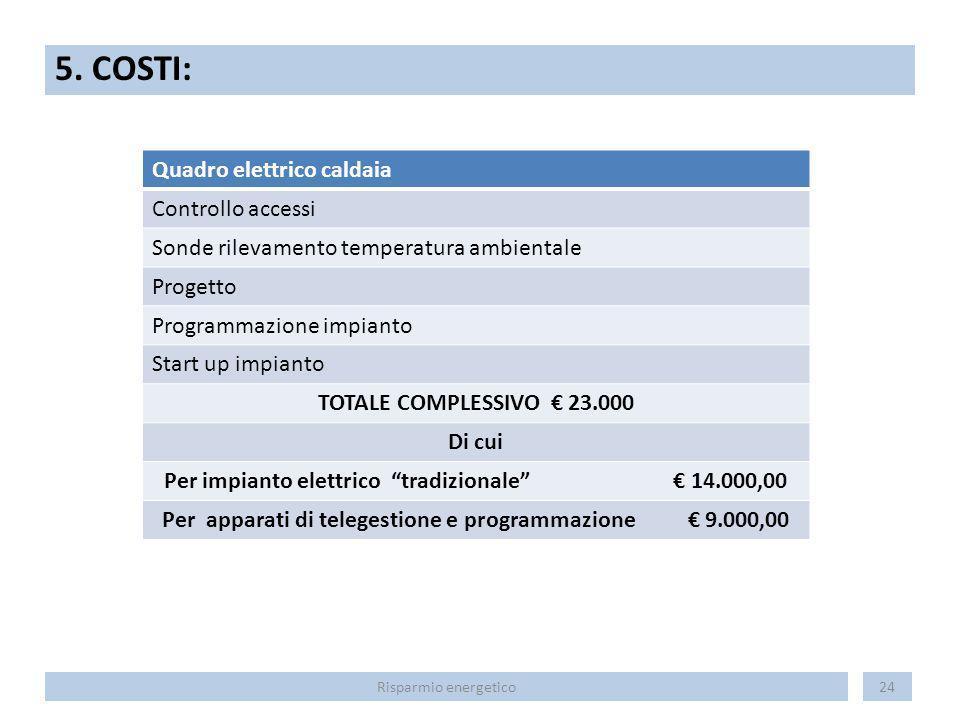 5. COSTI: 24 Quadro elettrico caldaia Controllo accessi Sonde rilevamento temperatura ambientale Progetto Programmazione impianto Start up impianto TO