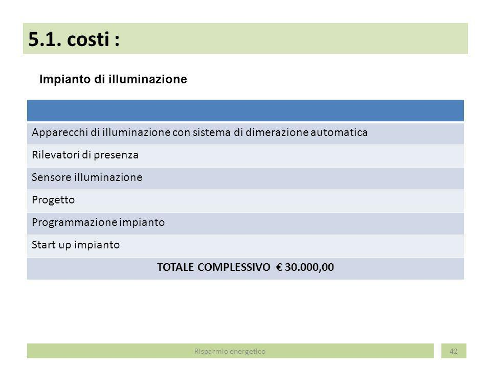 5.1. costi : 42 Impianto di illuminazione Apparecchi di illuminazione con sistema di dimerazione automatica Rilevatori di presenza Sensore illuminazio