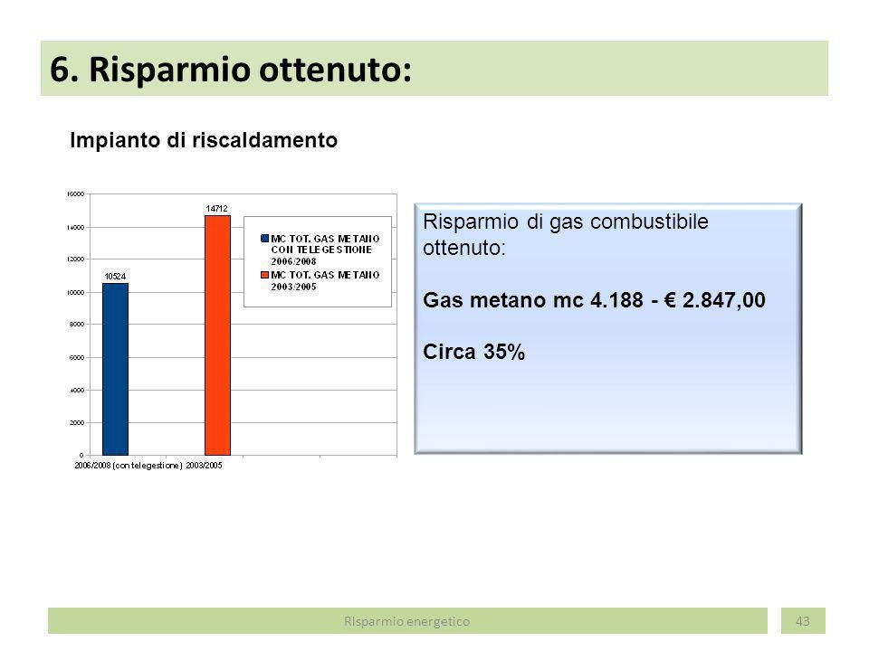 6. Risparmio ottenuto: 43 Impianto di riscaldamento Risparmio di gas combustibile ottenuto: Gas metano mc 4.188 - 2.847,00 Circa 35% Risparmio energet
