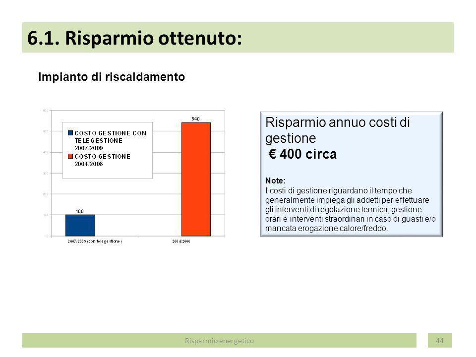 6.1. Risparmio ottenuto: 44 Impianto di riscaldamento Risparmio annuo costi di gestione 400 circa Note: I costi di gestione riguardano il tempo che ge