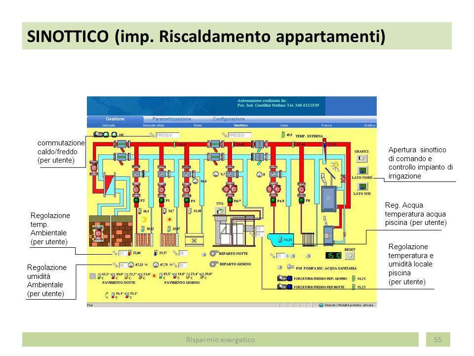 SINOTTICO (imp. Riscaldamento appartamenti) 55 commutazione caldo/freddo (per utente) Regolazione temp. Ambientale (per utente) Reg. Acqua temperatura