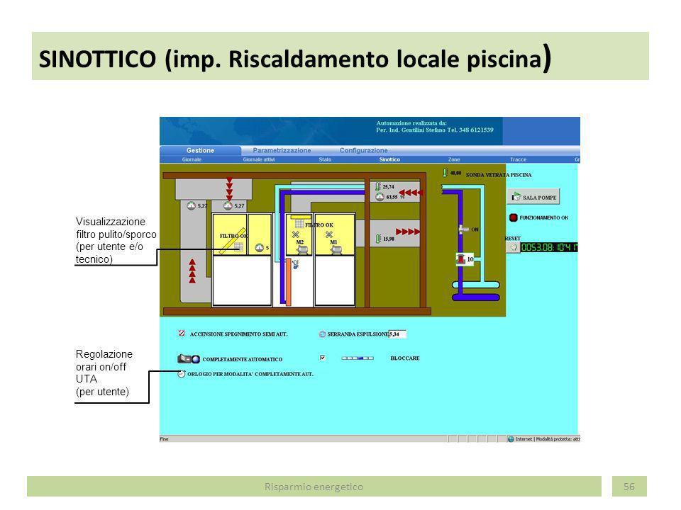 SINOTTICO (imp.Irrigazione ) 57Risparmio energetico Indicazione Temp.