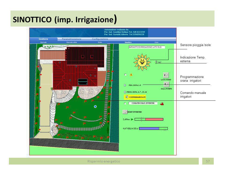 SINOTTICO (imp. Irrigazione ) 57Risparmio energetico Indicazione Temp. esterna Sensore pioggia /sole Programmazione oraria irrigatori Comando manuale