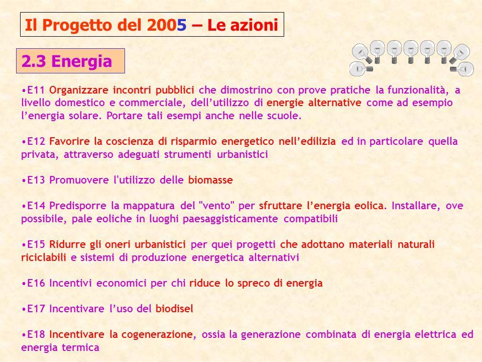 Il Progetto del 2005 – Le azioni 2.3 Energia E11 Organizzare incontri pubblici che dimostrino con prove pratiche la funzionalità, a livello domestico e commerciale, dellutilizzo di energie alternative come ad esempio lenergia solare.