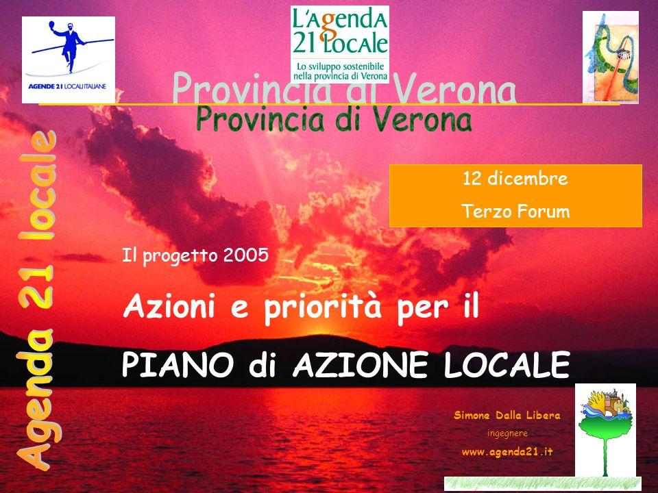 12 dicembre Terzo Forum Il progetto 2005 Azioni e priorità per il PIANO di AZIONE LOCALE Simone Dalla Libera ingegnere www.agenda21.it