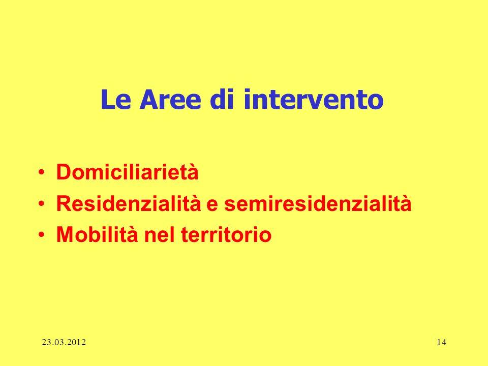 23.03.201214 Le Aree di intervento Domiciliarietà Residenzialità e semiresidenzialità Mobilità nel territorio