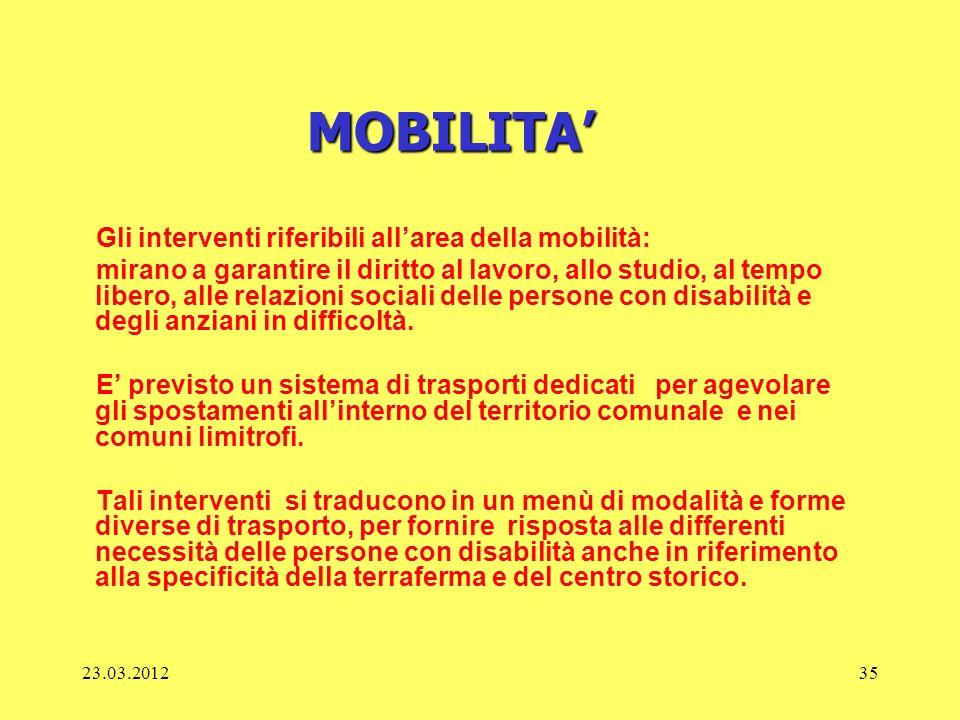 23.03.201235 MOBILITA Gli interventi riferibili allarea della mobilità: mirano a garantire il diritto al lavoro, allo studio, al tempo libero, alle re