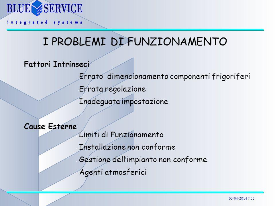 05/04/2014 7.52 I PROBLEMI DI FUNZIONAMENTO Fattori Intrinseci Errato dimensionamento componenti frigoriferi Errata regolazione Inadeguata impostazion