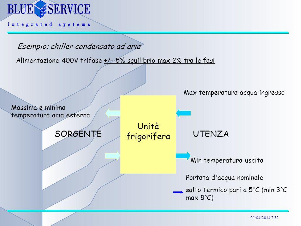 05/04/2014 7.52 Unità frigorifera UTENZASORGENTE Esempio: chiller condensato ad aria Max temperatura acqua ingresso Min temperatura uscita Portata d'a