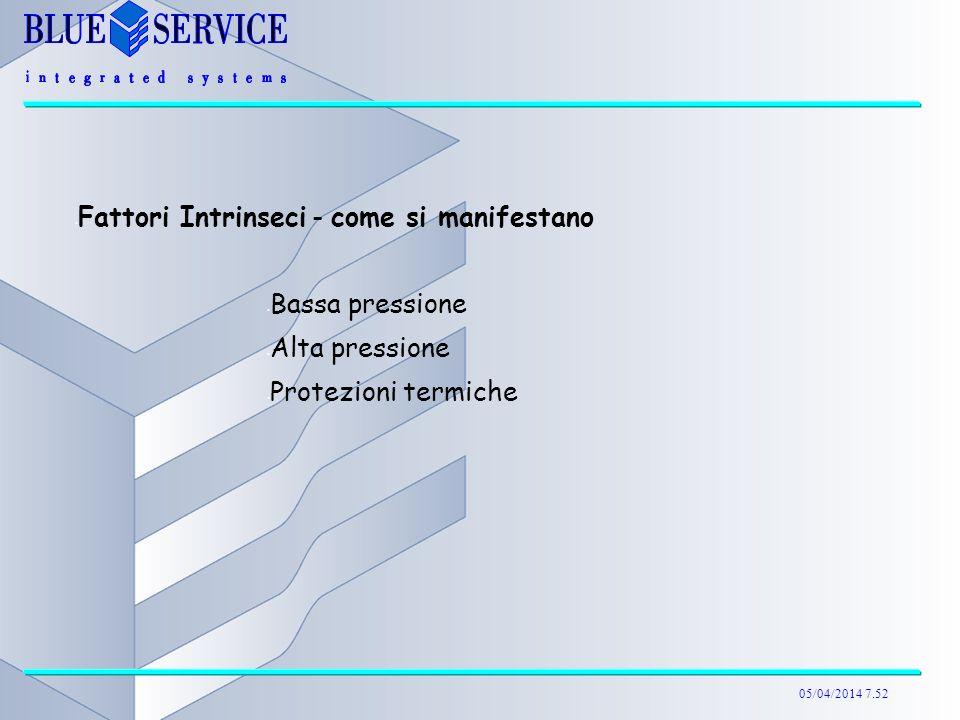 05/04/2014 7.52 Fattori Intrinseci - come si manifestano Bassa pressione Alta pressione Protezioni termiche
