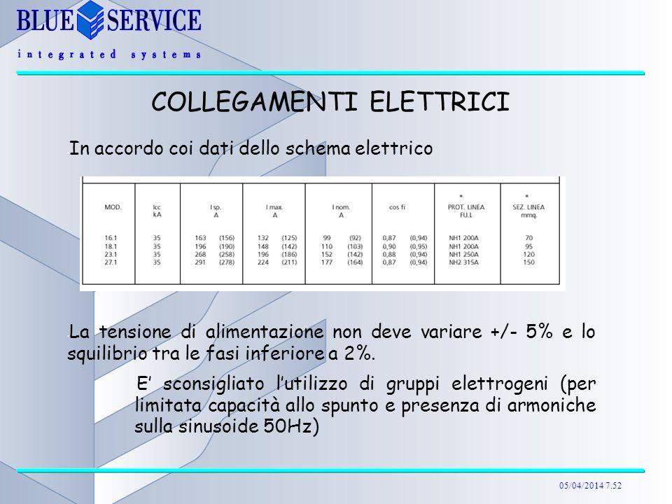 05/04/2014 7.52 COLLEGAMENTI ELETTRICI In accordo coi dati dello schema elettrico La tensione di alimentazione non deve variare +/- 5% e lo squilibrio
