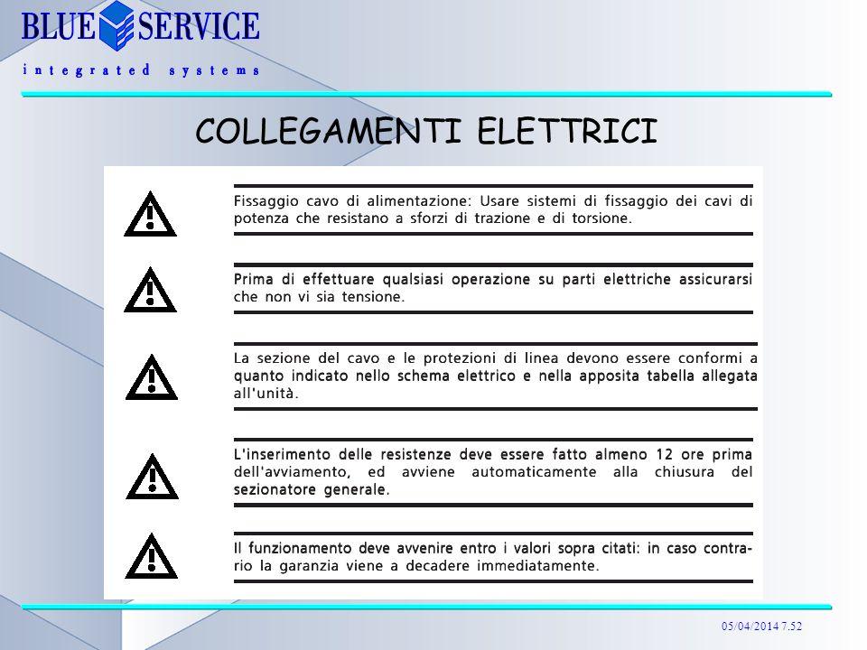 05/04/2014 7.52 COLLEGAMENTI ELETTRICI