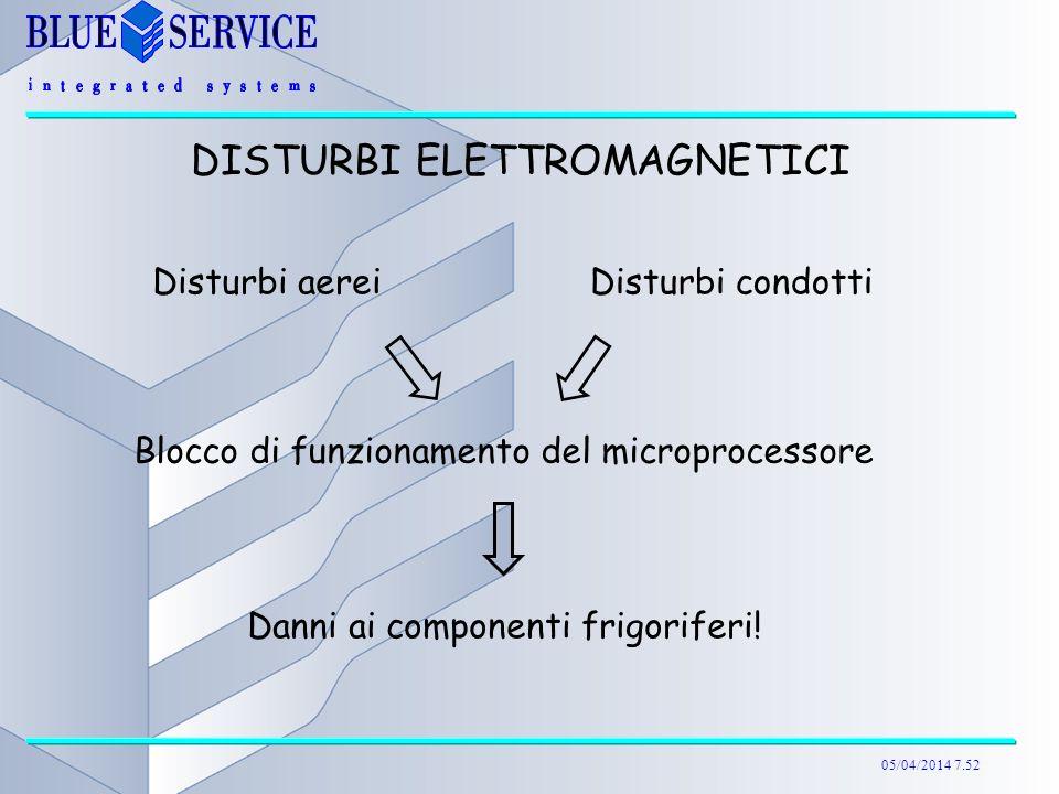 05/04/2014 7.52 DISTURBI ELETTROMAGNETICI Disturbi aereiDisturbi condotti Blocco di funzionamento del microprocessore Danni ai componenti frigoriferi!