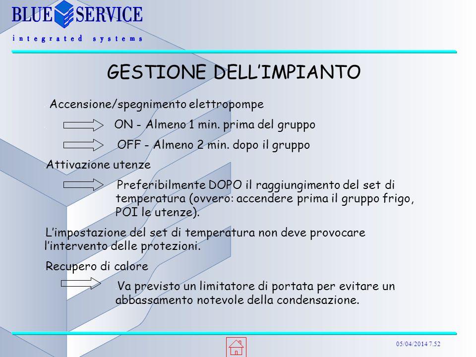 05/04/2014 7.52 GESTIONE DELLIMPIANTO Accensione/spegnimento elettropompe ON - Almeno 1 min. prima del gruppo OFF - Almeno 2 min. dopo il gruppo Attiv