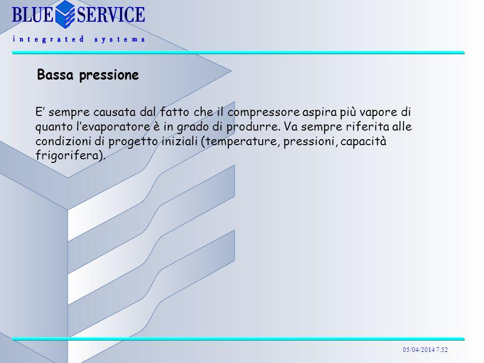 05/04/2014 7.52 Bassa pressione E sempre causata dal fatto che il compressore aspira più vapore di quanto levaporatore è in grado di produrre. Va semp