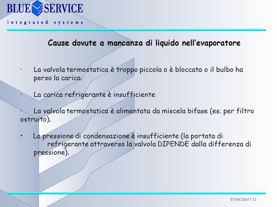 05/04/2014 7.52 Cause dovute a mancanza di liquido nellevaporatore ·La valvola termostatica è troppo piccola o è bloccata o il bulbo ha perso la caric