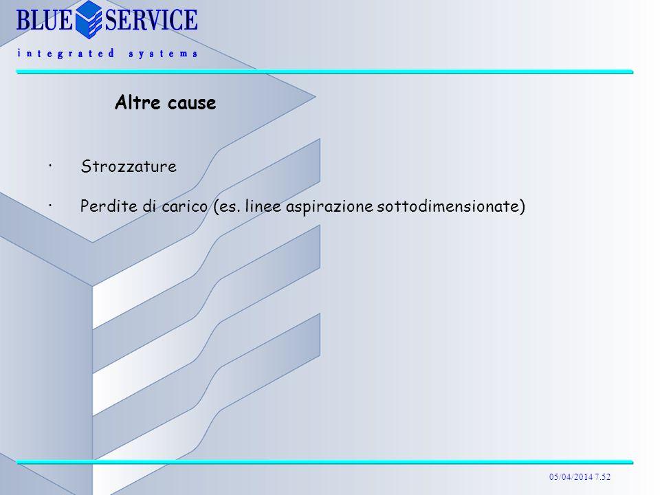 05/04/2014 7.52 Altre cause ·Strozzature ·Perdite di carico (es. linee aspirazione sottodimensionate)
