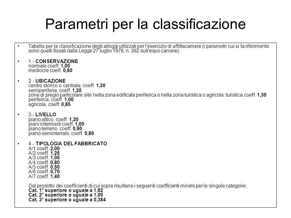 Parametri per la classificazione Tabella per la classificazione degli alloggi utilizzati per l'esercizio di affittacamere (i parametri cui si fa rifer