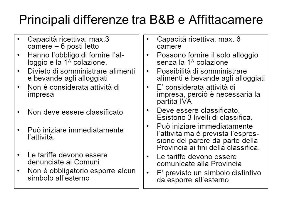 Principali differenze tra B&B e Affittacamere Capacità ricettiva: max.3 camere – 6 posti letto Hanno lobbligo di fornire lal- loggio e la 1^ colazione