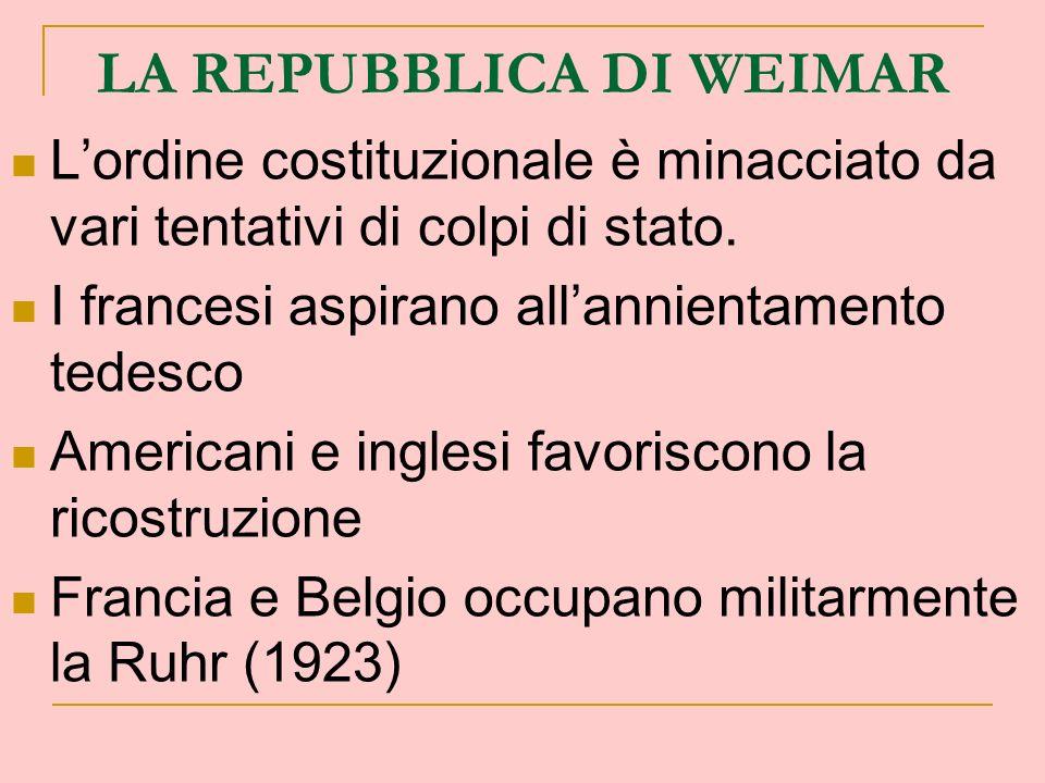 LA REPUBBLICA DI WEIMAR Lordine costituzionale è minacciato da vari tentativi di colpi di stato. I francesi aspirano allannientamento tedesco American
