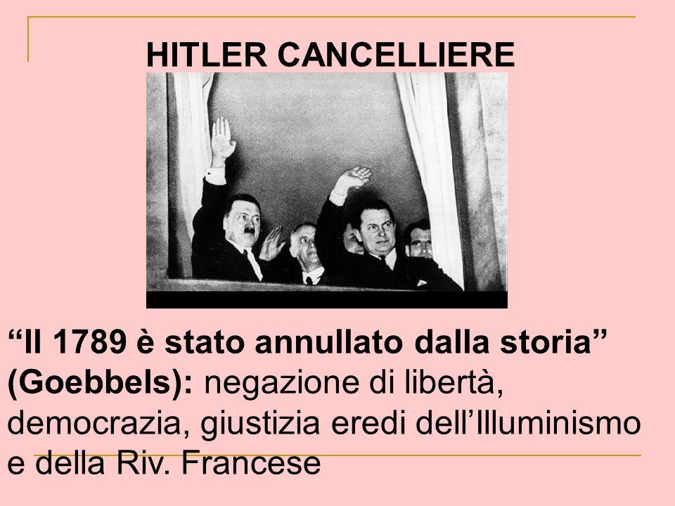 HITLER CANCELLIERE Il 1789 è stato annullato dalla storia (Goebbels): negazione di libertà, democrazia, giustizia eredi dellIlluminismo e della Riv. F