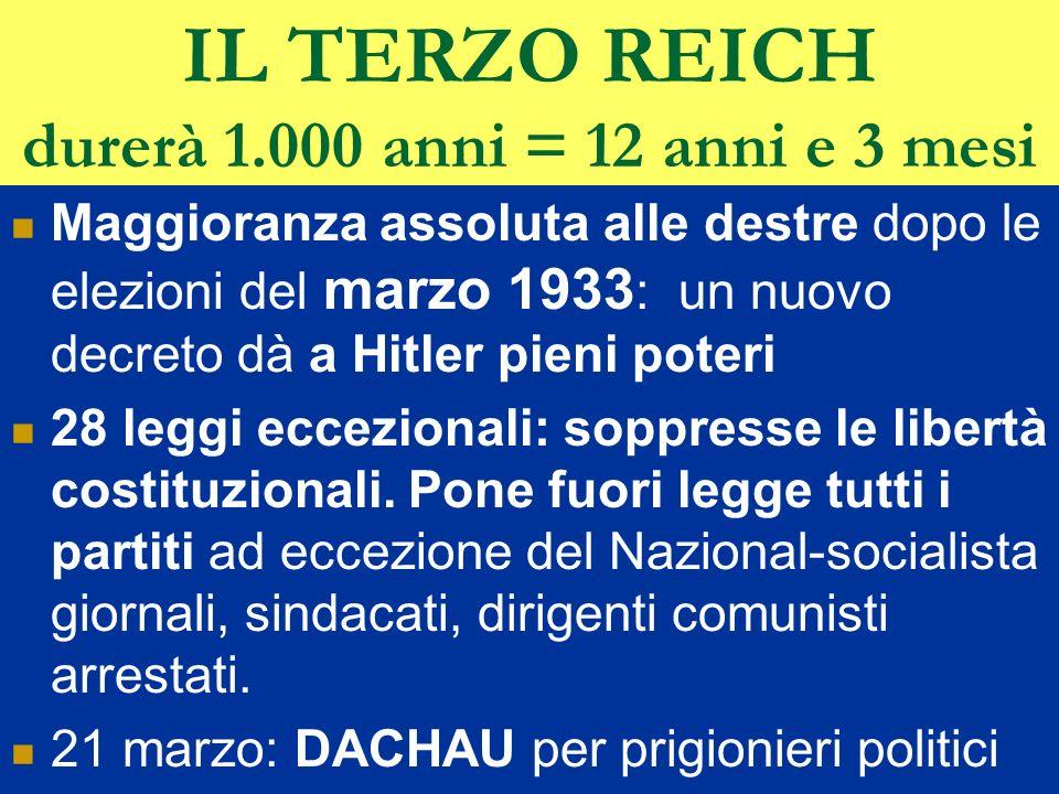 IL TERZO REICH durerà 1.000 anni = 12 anni e 3 mesi Maggioranza assoluta alle destre dopo le elezioni del marzo 1933 : un nuovo decreto dà a Hitler pi