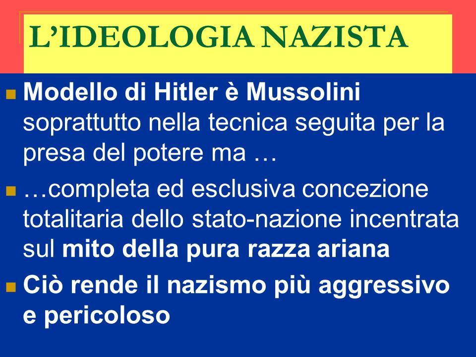 LIDEOLOGIA NAZISTA Modello di Hitler è Mussolini soprattutto nella tecnica seguita per la presa del potere ma … …completa ed esclusiva concezione tota