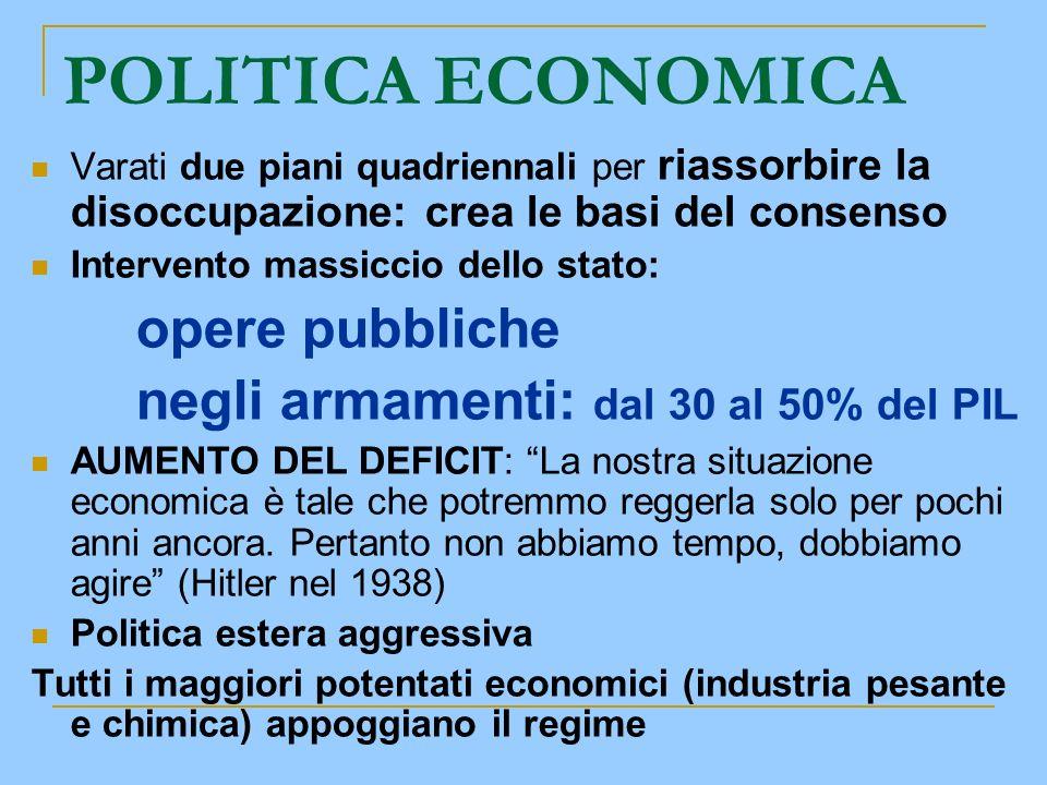 POLITICA ECONOMICA Varati due piani quadriennali per riassorbire la disoccupazione: crea le basi del consenso Intervento massiccio dello stato: opere