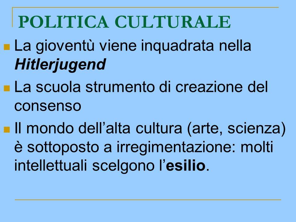 POLITICA CULTURALE La gioventù viene inquadrata nella Hitlerjugend La scuola strumento di creazione del consenso Il mondo dellalta cultura (arte, scie