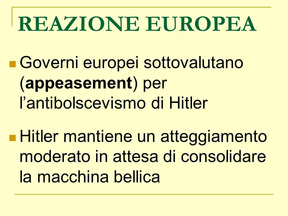 REAZIONE EUROPEA Governi europei sottovalutano (appeasement) per lantibolscevismo di Hitler Hitler mantiene un atteggiamento moderato in attesa di con