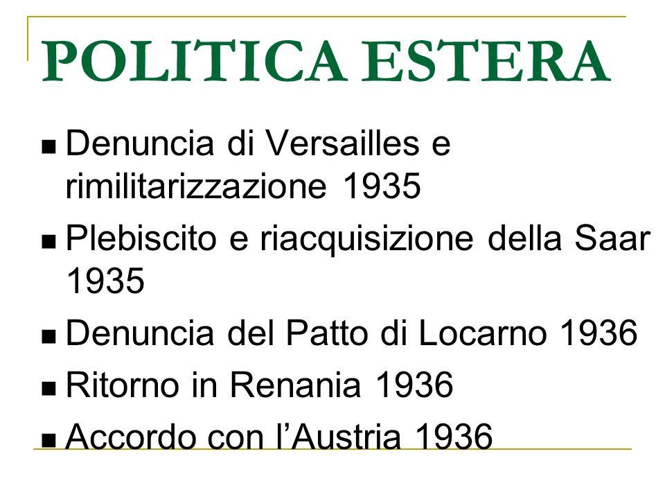 POLITICA ESTERA Denuncia di Versailles e rimilitarizzazione 1935 Plebiscito e riacquisizione della Saar 1935 Denuncia del Patto di Locarno 1936 Ritorn