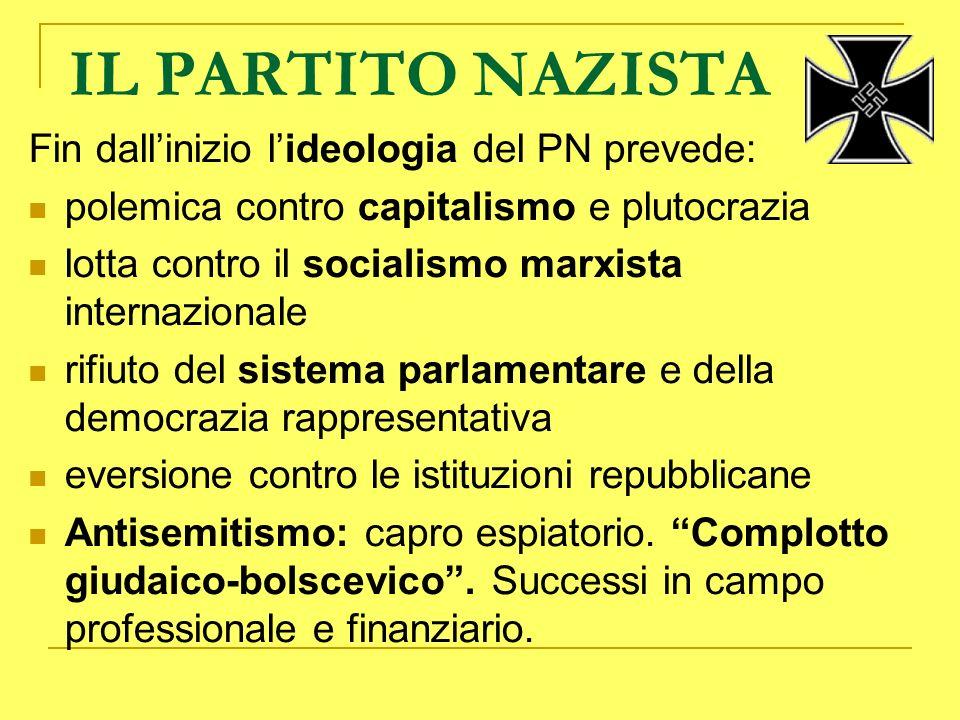 IL PARTITO NAZISTA Fin dallinizio lideologia del PN prevede: polemica contro capitalismo e plutocrazia lotta contro il socialismo marxista internazion
