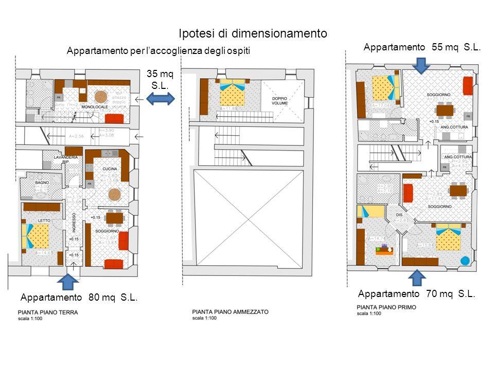 Appartamento per laccoglienza degli ospiti Appartamento 80 mq S.L. Appartamento 55 mq S.L. Appartamento 70 mq S.L. Ipotesi di dimensionamento 35 mq S.