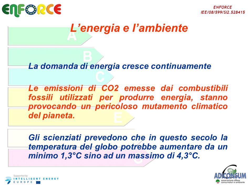 ENFORCE IEE/08/599/SI2.528415 La politica energetica dellUnione Europea LUnione Europea ha impegnato i Paesi membri affinché, entro il 2020: si riducano del 20% le emissioni di gas serra rispetto ai livelli del 1990 si aumenti sino al 20% la quota di energia prodotta da fonti rinnovabili si raggiunga un risparmio di energia del 20% rispetto agli attuali consumi