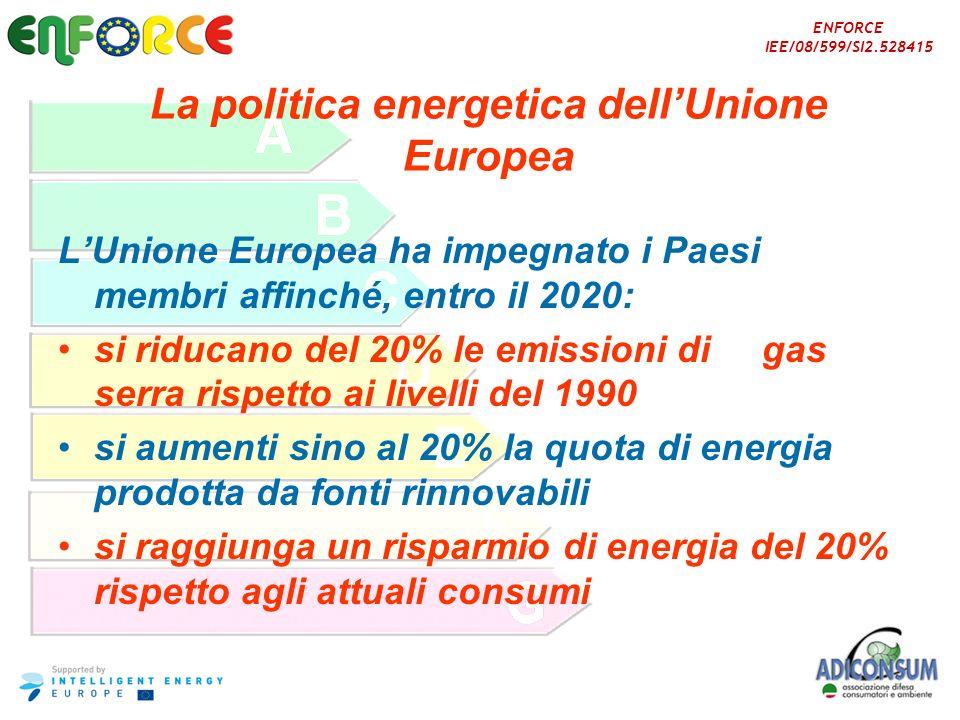 ENFORCE IEE/08/599/SI2.528415 E urgente intervenire Per una questione etica e sociale: il 28% della popolazione mondiale consuma il 77% della produzione mondiale di energia, mentre laltro 72% vive con il restante 23% Per un motivo strategico: lEuropa (e lItalia in particolare) per il fabbisogno di combustibili fossili dipende molto da Paesi fortemente instabili e di conseguenza la sicurezza degli approvvigionamenti non è sempre garantita Per una ragione economica: il costo della bolletta energetica rappresenta oggi una delle voci più rilevanti del bilancio familiare (supera le entrate mensili di una famiglia media) Per raggiungere un nuovo equilibrio in armonia con lambiente e rispettoso dei diritti delle future generazioni