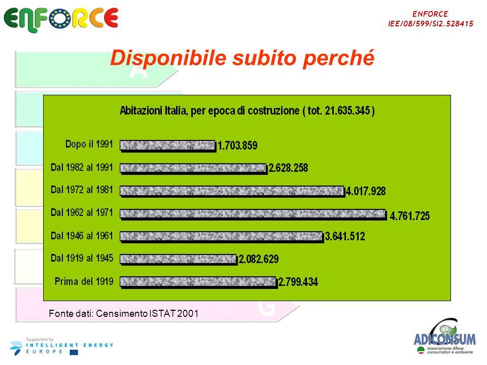ENFORCE IEE/08/599/SI2.528415 Disponibile subito perché Fonte dati: Censimento ISTAT 2001