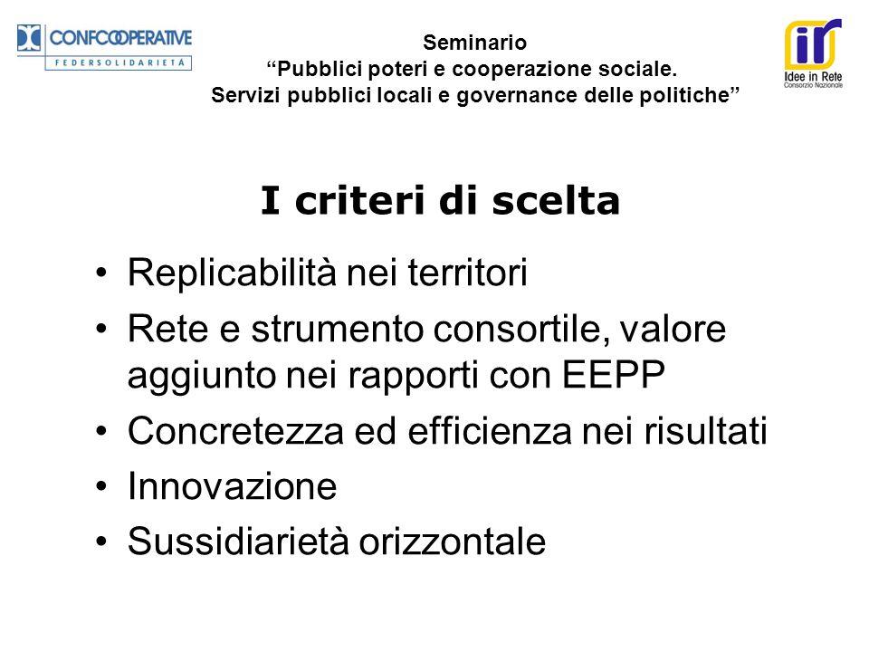 Replicabilità nei territori Rete e strumento consortile, valore aggiunto nei rapporti con EEPP Concretezza ed efficienza nei risultati Innovazione Sus