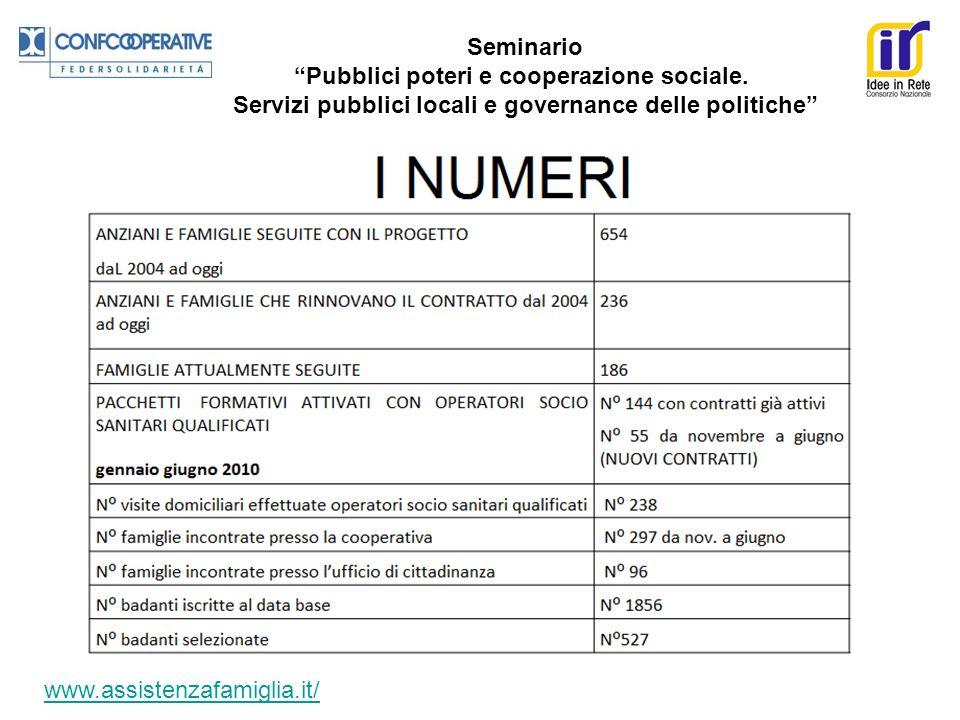 Seminario Pubblici poteri e cooperazione sociale. Servizi pubblici locali e governance delle politiche www.assistenzafamiglia.it/