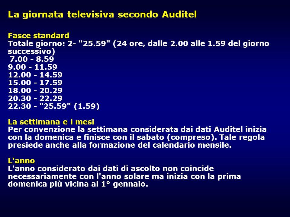 Novit à Auditel ha potuto tracciare la curva della penetrazione delle parabole satellitari, non solo attraverso la sua grande Ricerca Continuativa (18 mila interviste personali l anno, in due fasi semestrali) ma anche per mezzo della fluttuazione del proprio campione attivo.