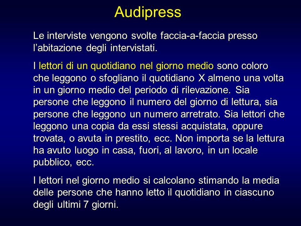 Audipress Indagine sulla lettura dei quotidiani e dei periodici in Italia.Indagine sulla lettura dei quotidiani e dei periodici in Italia.