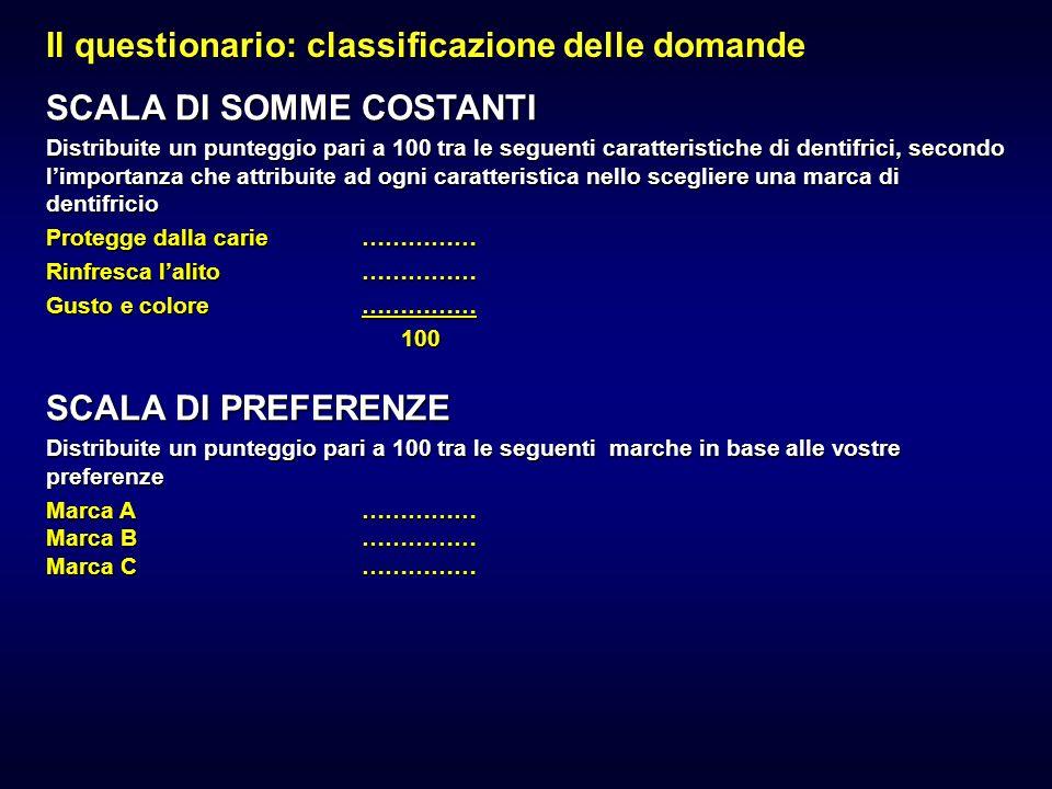 Il questionario: classificazione delle domande SCALE DI IMPORTANZA Nella scelta di una rivista, qual è limportanza dei programmi tv.
