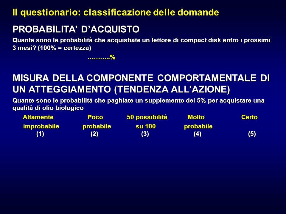 Il questionario: classificazione delle domande CONFRONTI A COPPIE: PREFERENZE A….