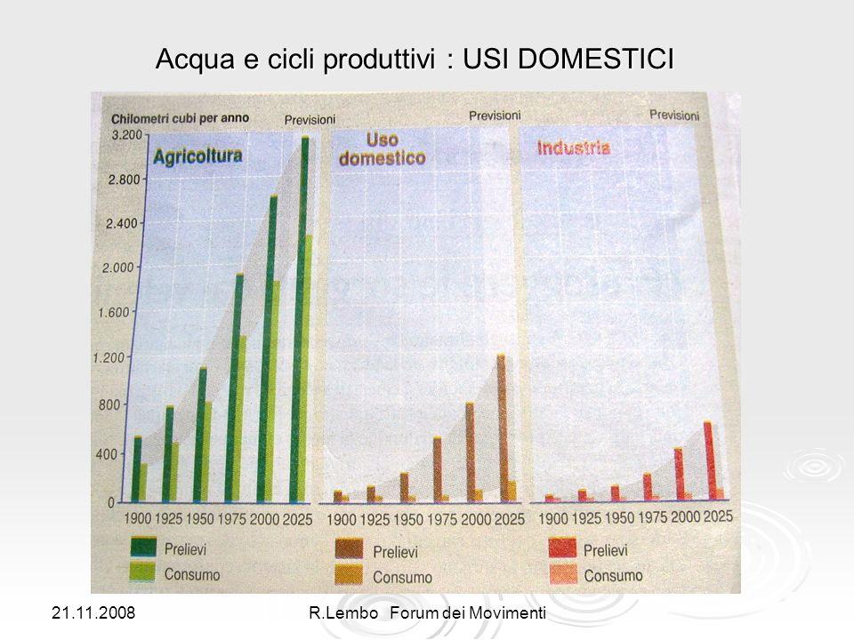 21.11.2008R.Lembo Forum dei Movimenti Acqua e cicli produttivi : USI DOMESTICI Acqua e cicli produttivi : USI DOMESTICI