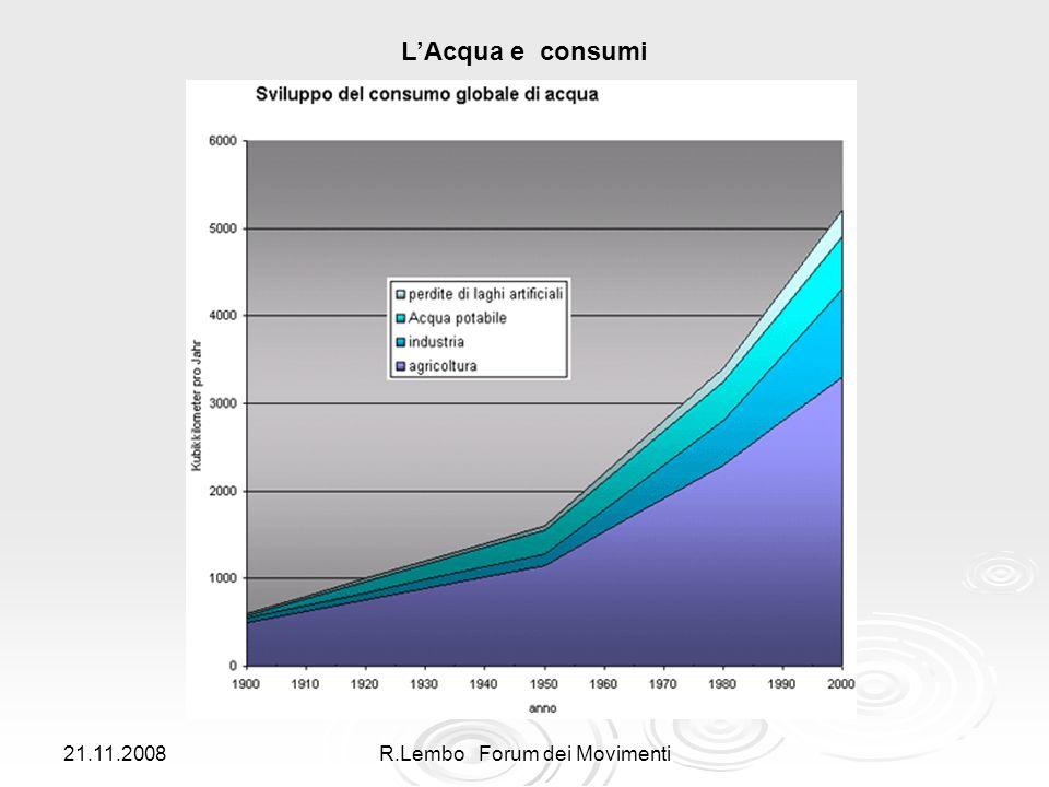 21.11.2008R.Lembo Forum dei Movimenti LAcqua e consumi