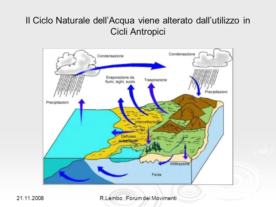 21.11.2008R.Lembo Forum dei Movimenti Il Ciclo Naturale dellAcqua viene alterato dallutilizzo in Cicli Antropici