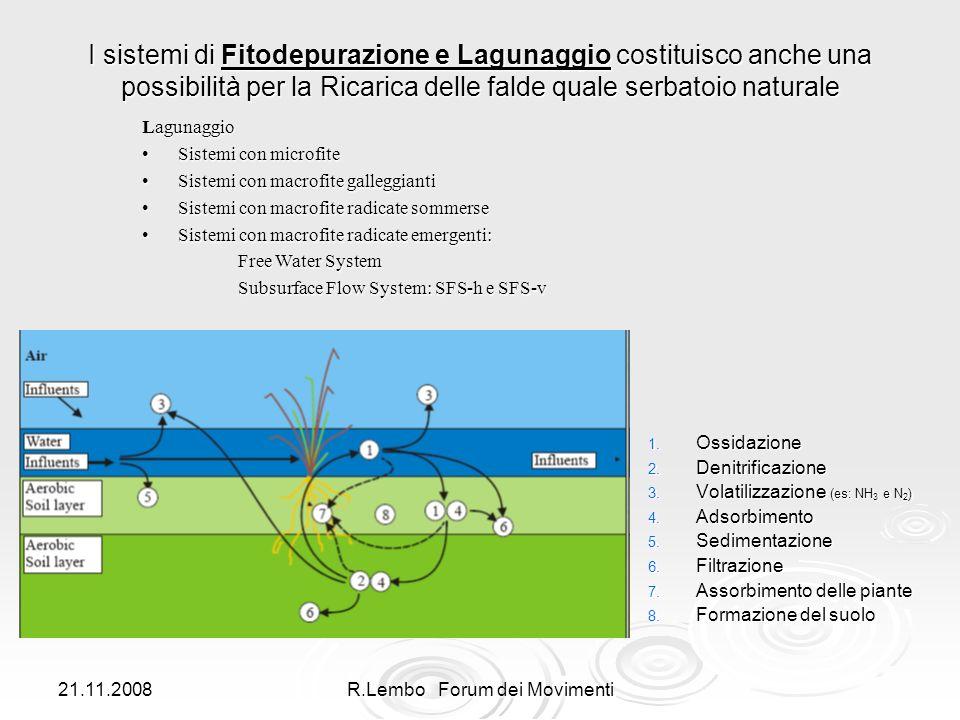 21.11.2008R.Lembo Forum dei Movimenti I sistemi di Fitodepurazione e Lagunaggio costituisco anche una possibilità per la Ricarica delle falde quale serbatoio naturale 1.