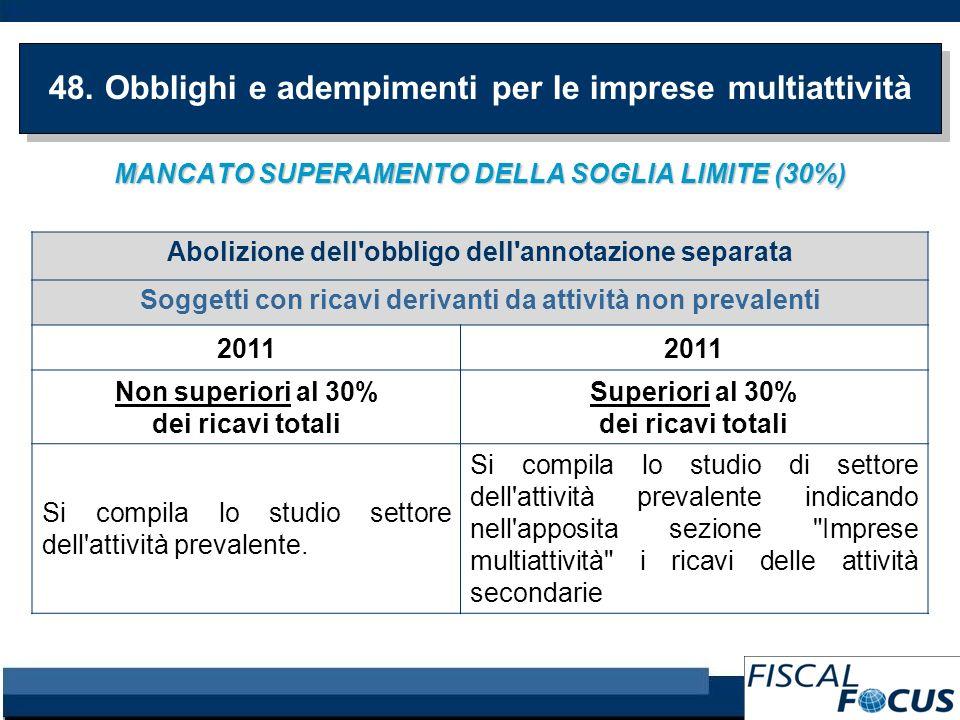 MANCATO SUPERAMENTO DELLA SOGLIA LIMITE (30%) 48.