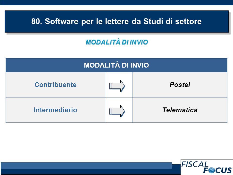 MODALITÀ DI INVIO 80. Software per le lettere da Studi di settore MODALITÀ DI INVIO ContribuentePostel IntermediarioTelematica